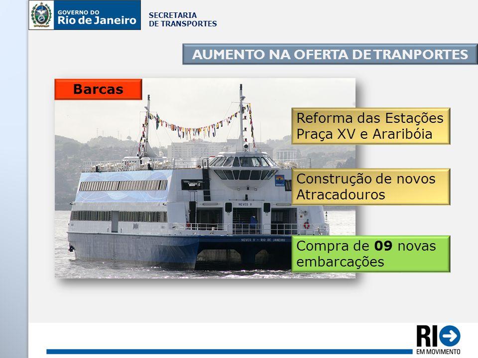SECRETARIA DE TRANSPORTES AUMENTO NA OFERTA DE TRANPORTES Barcas Reforma das Estações Praça XV e Araribóia Compra de 09 novas embarcações Construção d