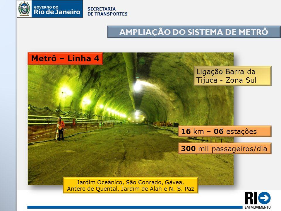 SECRETARIA DE TRANSPORTES AMPLIAÇÃO DO SISTEMA DE METRÔ Ligação Barra da Tijuca - Zona Sul Metrô – Linha 4 300 mil passageiros/dia 16 km – 06 estações