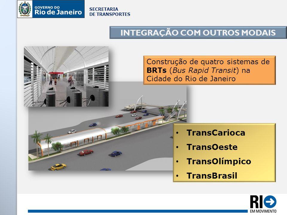 SECRETARIA DE TRANSPORTES INTEGRAÇÃO COM OUTROS MODAIS TransCarioca TransOeste TransOlímpico TransBrasil Construção de quatro sistemas de BRTs (Bus Ra