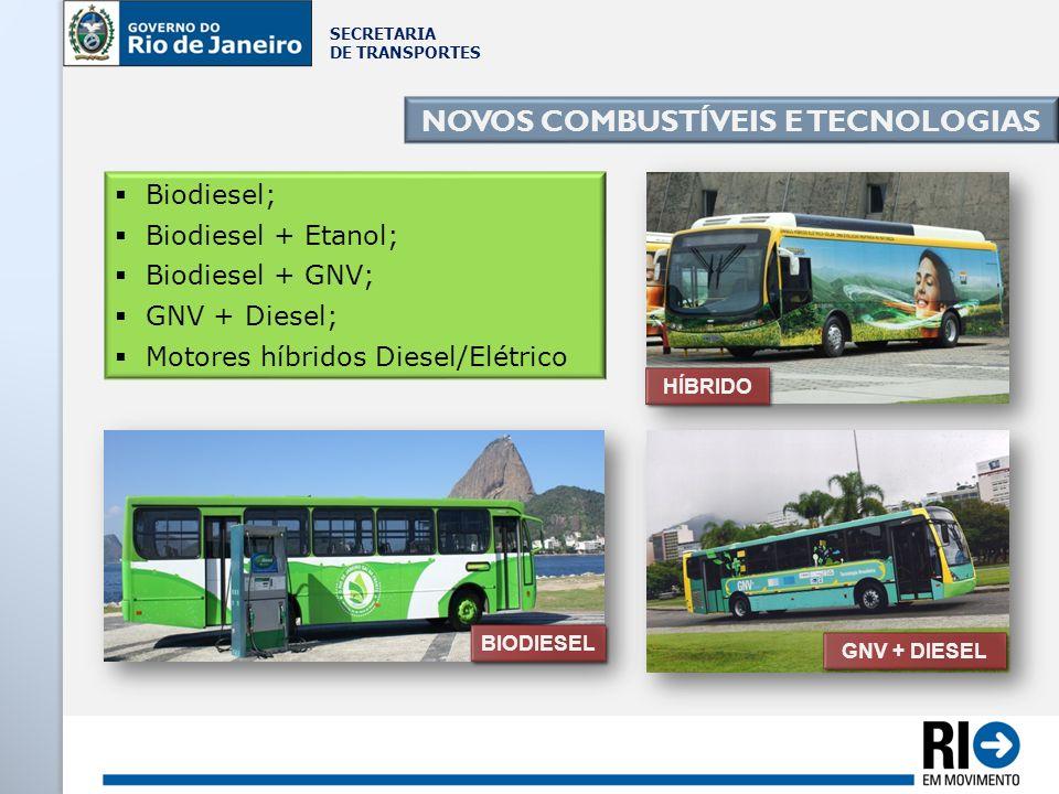 SECRETARIA DE TRANSPORTES NOVOS COMBUSTÍVEIS E TECNOLOGIAS GNV + DIESEL BIODIESEL HÍBRIDO Biodiesel; Biodiesel + Etanol; Biodiesel + GNV; GNV + Diesel