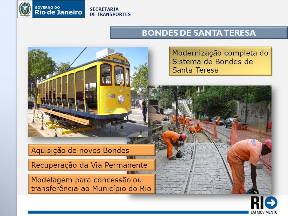 SECRETARIA DE TRANSPORTES BONDES DE SANTA TERESA Recuperação da Via Permanente Modelagem para concessão ou transferência ao Município do Rio Aquisição