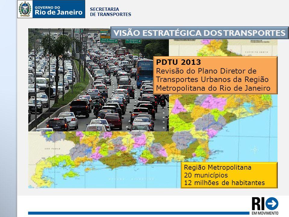 SECRETARIA DE TRANSPORTES PDTU 2013 Revisão do Plano Diretor de Transportes Urbanos da Região Metropolitana do Rio de Janeiro Região Metropolitana 20