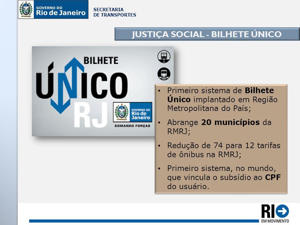 SECRETARIA DE TRANSPORTES JUSTIÇA SOCIAL - BILHETE ÚNICO Primeiro sistema de Bilhete Único implantado em Região Metropolitana do País; Abrange 20 muni
