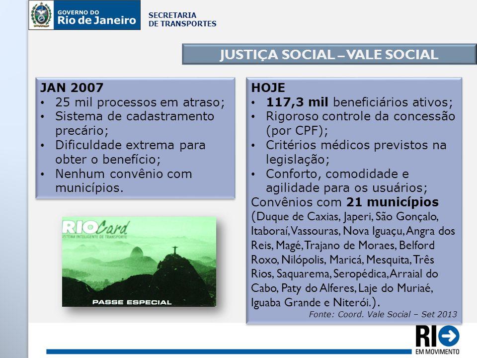 SECRETARIA DE TRANSPORTES JUSTIÇA SOCIAL – VALE SOCIAL JAN 2007 25 mil processos em atraso; Sistema de cadastramento precário; Dificuldade extrema par
