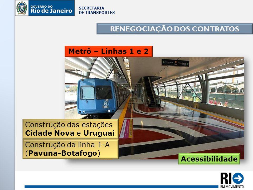 SECRETARIA DE TRANSPORTES Construção da linha 1-A (Pavuna-Botafogo) Construção das estações Cidade Nova e Uruguai RENEGOCIAÇÃO DOS CONTRATOS Acessibil