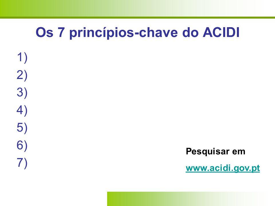 Os 7 princípios-chave do ACIDI 1) 2) 3) 4) 5) 6) 7) Pesquisar em www.acidi.gov.pt