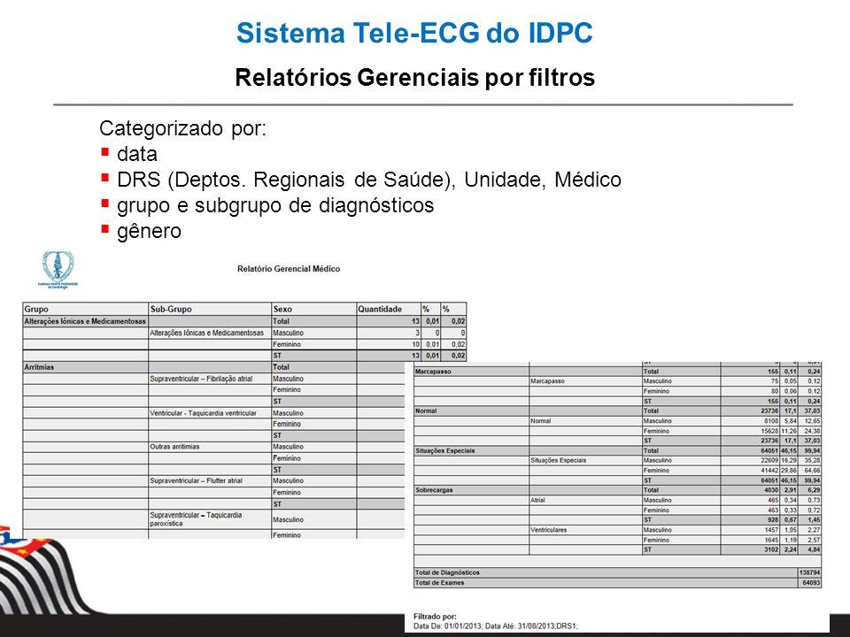 Sistema Tele-ECG do IDPC Relatórios Gerenciais por filtros Categorizado por: data DRS (Deptos. Regionais de Saúde), Unidade, Médico grupo e subgrupo d