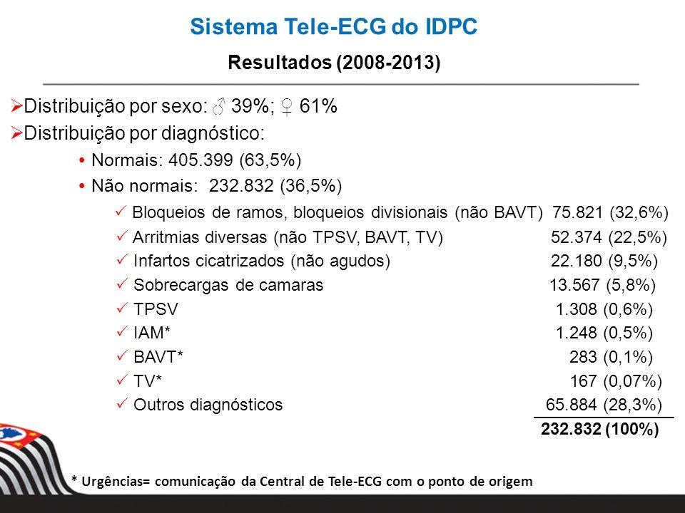 Distribuição por sexo: 39%; 61% Distribuição por diagnóstico: Normais: 405.399 (63,5%) Não normais: 232.832 (36,5%) Bloqueios de ramos, bloqueios divi
