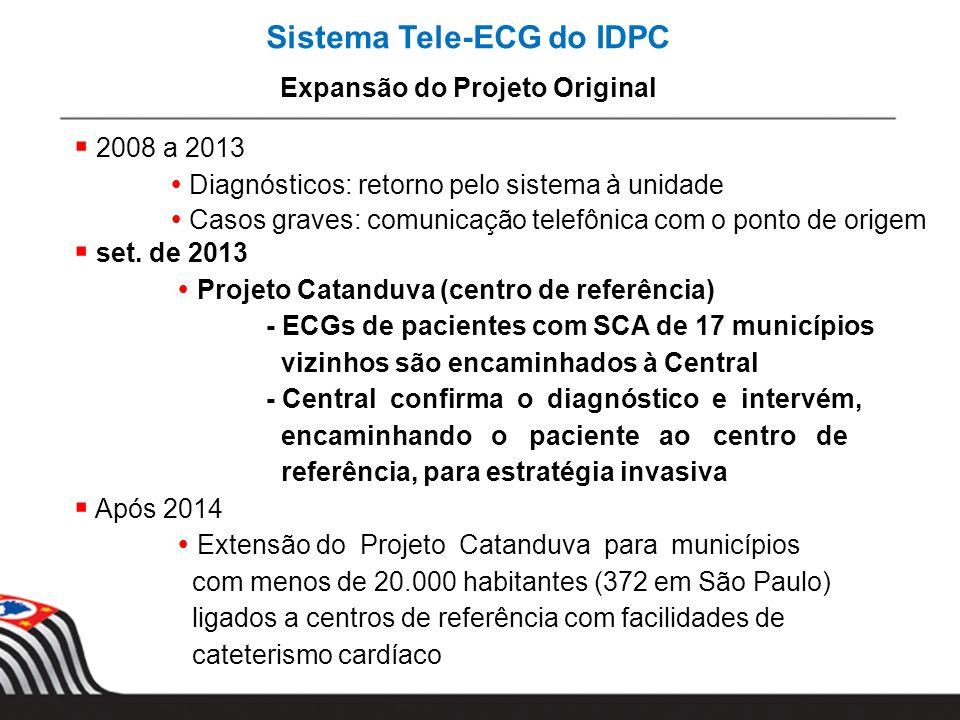 2008 a 2013 Diagnósticos: retorno pelo sistema à unidade Casos graves: comunicação telefônica com o ponto de origem set. de 2013 Projeto Catanduva (ce
