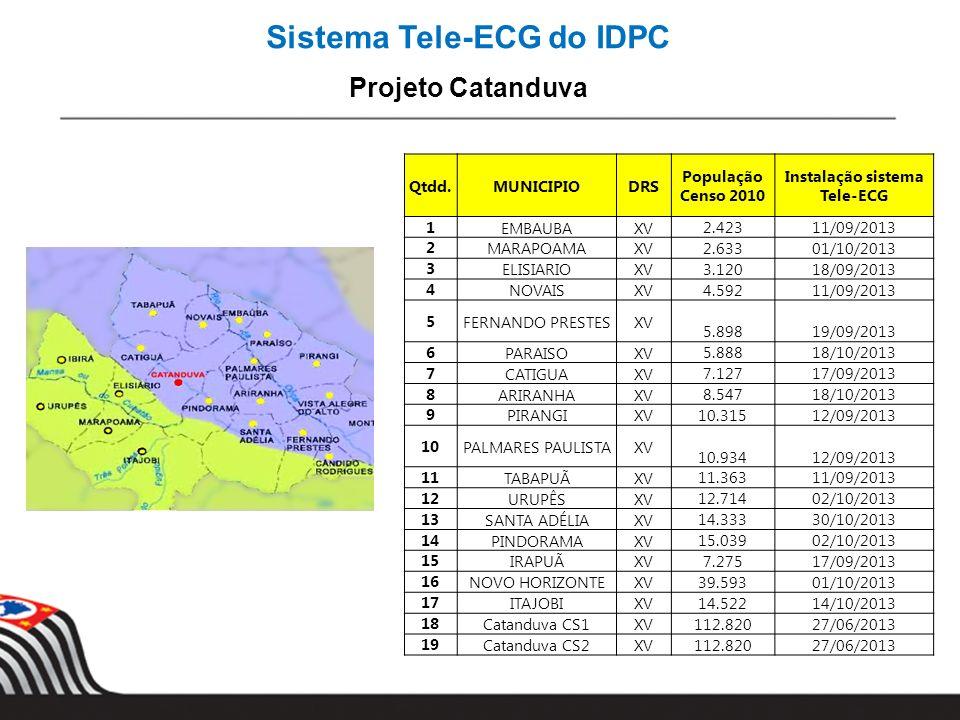 Sistema Tele-ECG do IDPC Projeto Catanduva Qtdd.MUNICIPIODRS População Censo 2010 Instalação sistema Tele-ECG 1EMBAUBAXV 2.42311/09/2013 2MARAPOAMAXV