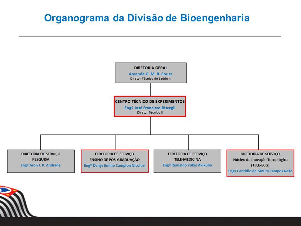 Organograma do IDPC Organograma da Divisão de Bioengenharia