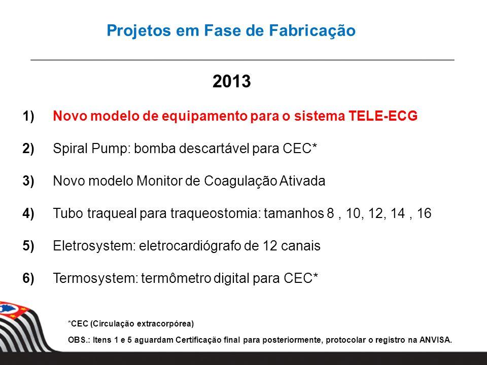 Projetos em Fase de Fabricação 2013 1) Novo modelo de equipamento para o sistema TELE-ECG 2) Spiral Pump: bomba descartável para CEC* 3) Novo modelo M