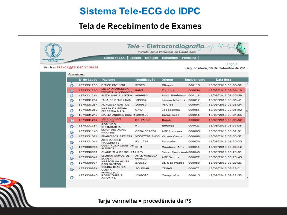 Sistema Tele-ECG do IDPC Tela de Recebimento de Exames Tarja vermelha = procedência de PS