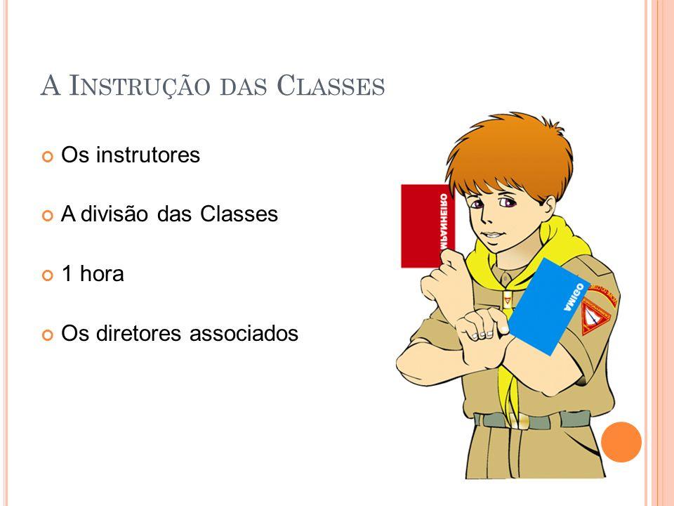 A I NSTRUÇÃO DAS C LASSES Os instrutores A divisão das Classes 1 hora Os diretores associados