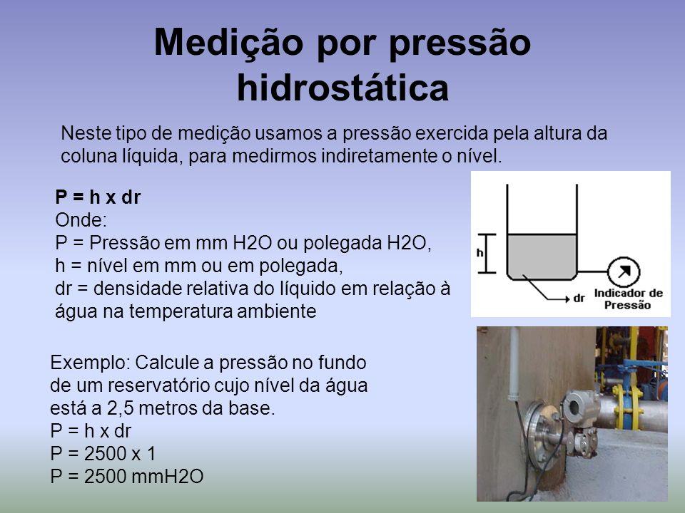 Medição por pressão hidrostática Neste tipo de medição usamos a pressão exercida pela altura da coluna líquida, para medirmos indiretamente o nível. P
