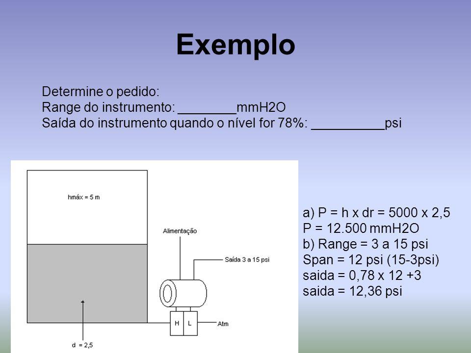 Exemplo a) P = h x dr = 5000 x 2,5 P = 12.500 mmH2O b) Range = 3 a 15 psi Span = 12 psi (15-3psi) saida = 0,78 x 12 +3 saida = 12,36 psi Determine o p
