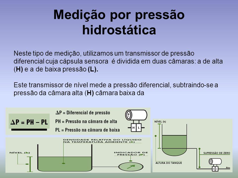 Medição por pressão hidrostática Neste tipo de medição, utilizamos um transmissor de pressão diferencial cuja cápsula sensora é dividida em duas câmar