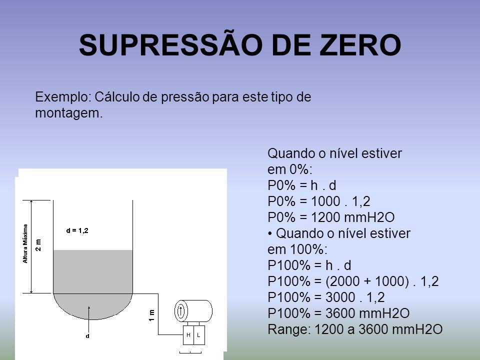 SUPRESSÃO DE ZERO Quando o nível estiver em 0%: P0% = h. d P0% = 1000. 1,2 P0% = 1200 mmH2O Quando o nível estiver em 100%: P100% = h. d P100% = (2000