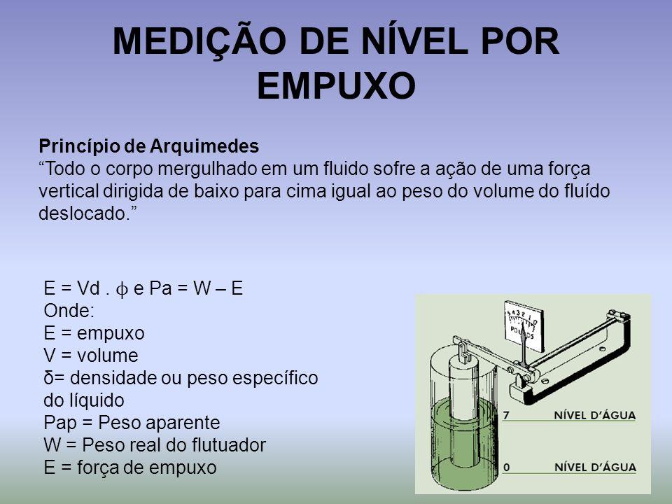 MEDIÇÃO DE NÍVEL POR EMPUXO Princípio de Arquimedes Todo o corpo mergulhado em um fluido sofre a ação de uma força vertical dirigida de baixo para cim