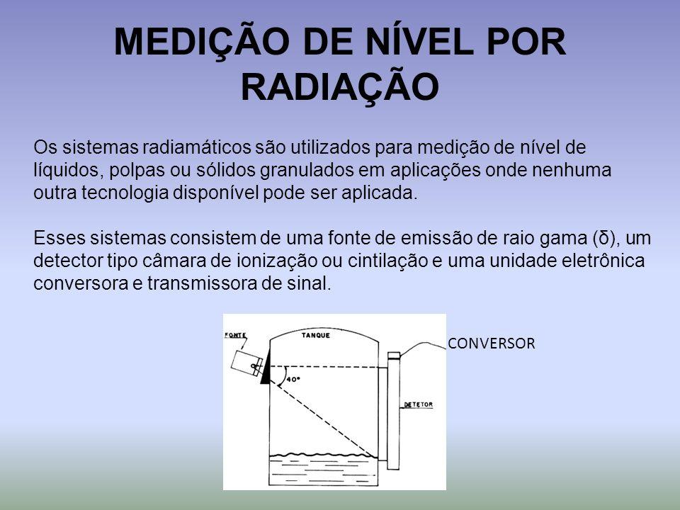 MEDIÇÃO DE NÍVEL POR RADIAÇÃO Os sistemas radiamáticos são utilizados para medição de nível de líquidos, polpas ou sólidos granulados em aplicações on