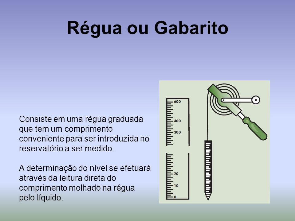 Régua ou Gabarito Consiste em uma régua graduada que tem um comprimento conveniente para ser introduzida no reservatório a ser medido. A determinação
