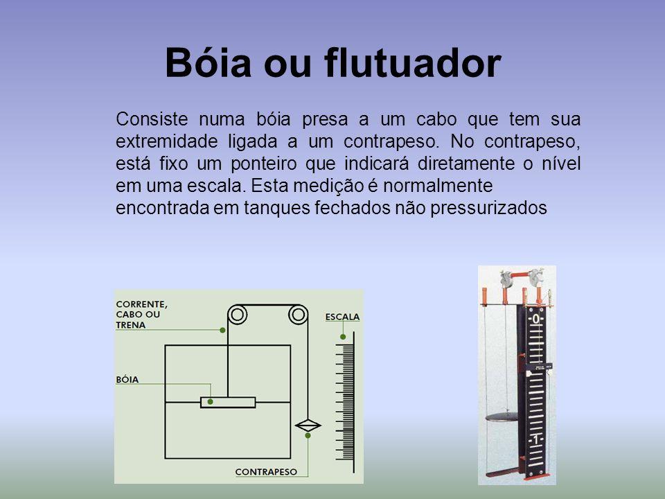 Bóia ou flutuador Consiste numa bóia presa a um cabo que tem sua extremidade ligada a um contrapeso. No contrapeso, está fixo um ponteiro que indicará