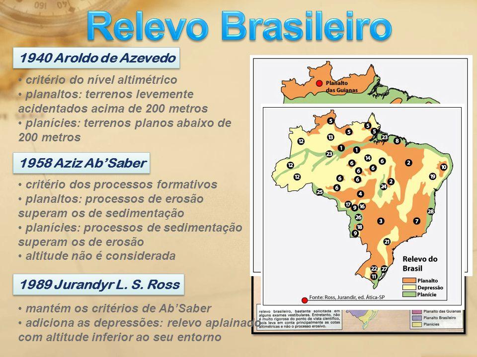 1940 Aroldo de Azevedo critério do nível altimétrico planaltos: terrenos levemente acidentados acima de 200 metros planícies: terrenos planos abaixo de 200 metros 1958 Aziz AbSaber mantém os critérios de AbSaber adiciona as depressões: relevo aplainado com altitude inferior ao seu entorno 1989 Jurandyr L.