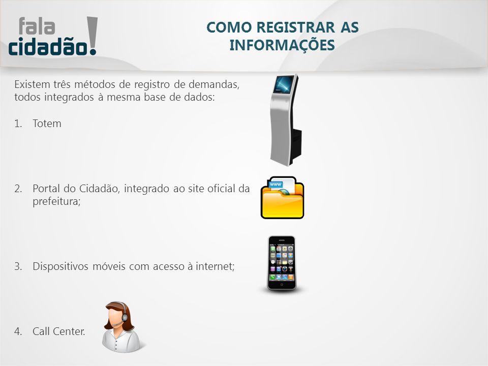 Existem três métodos de registro de demandas, todos integrados à mesma base de dados: 1.Totem 2.Portal do Cidadão, integrado ao site oficial da prefei