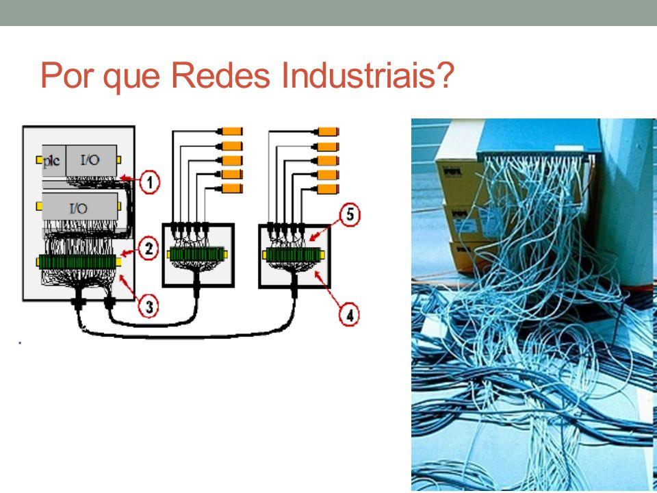 Por que Redes Industriais?