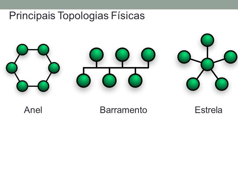 Principais Topologias Físicas AnelBarramentoEstrela