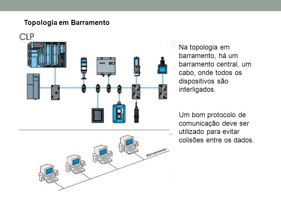 Topologia em Barramento Na topologia em barramento, há um barramento central, um cabo, onde todos os dispositivos são interligados. Um bom protocolo d