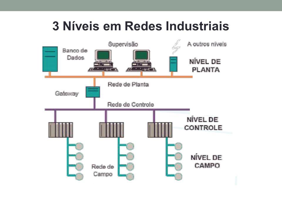 3 Níveis em Redes Industriais