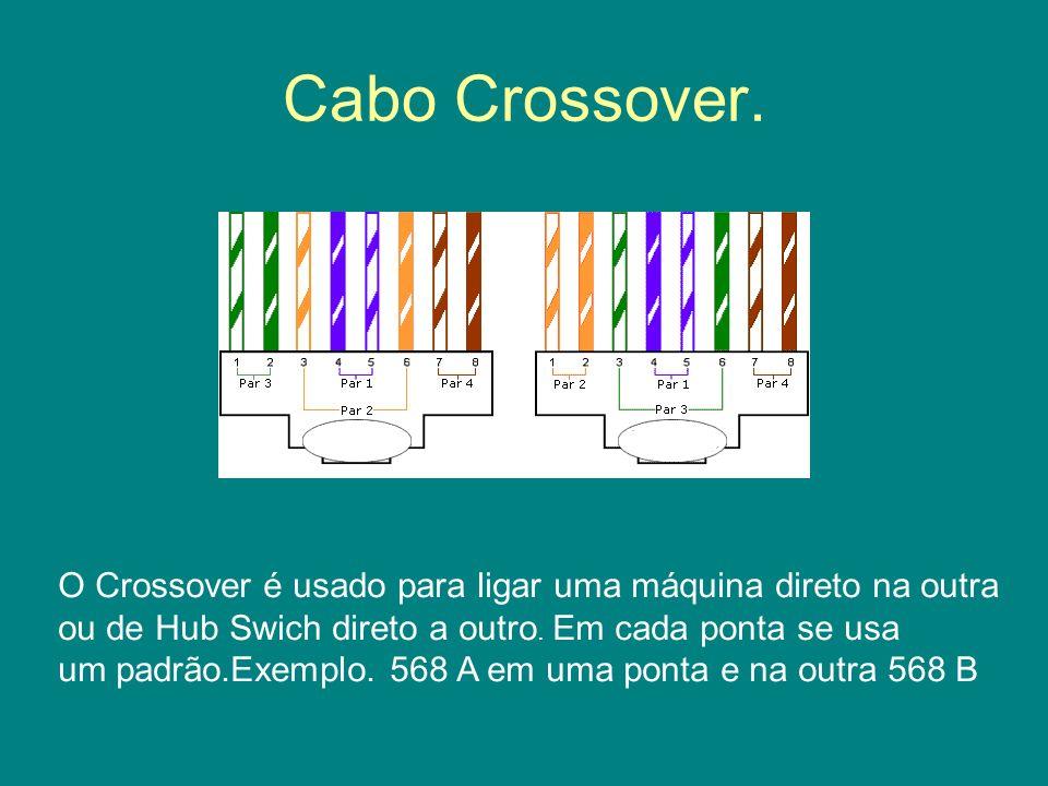 Cabo Crossover. O Crossover é usado para ligar uma máquina direto na outra ou de Hub Swich direto a outro. Em cada ponta se usa um padrão.Exemplo. 568