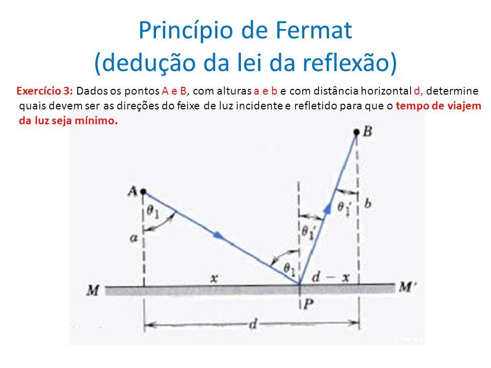 Princípio de Fermat (dedução da lei da reflexão) Exercício 3: Dados os pontos A e B, com alturas a e b e com distância horizontal d, determine quais d