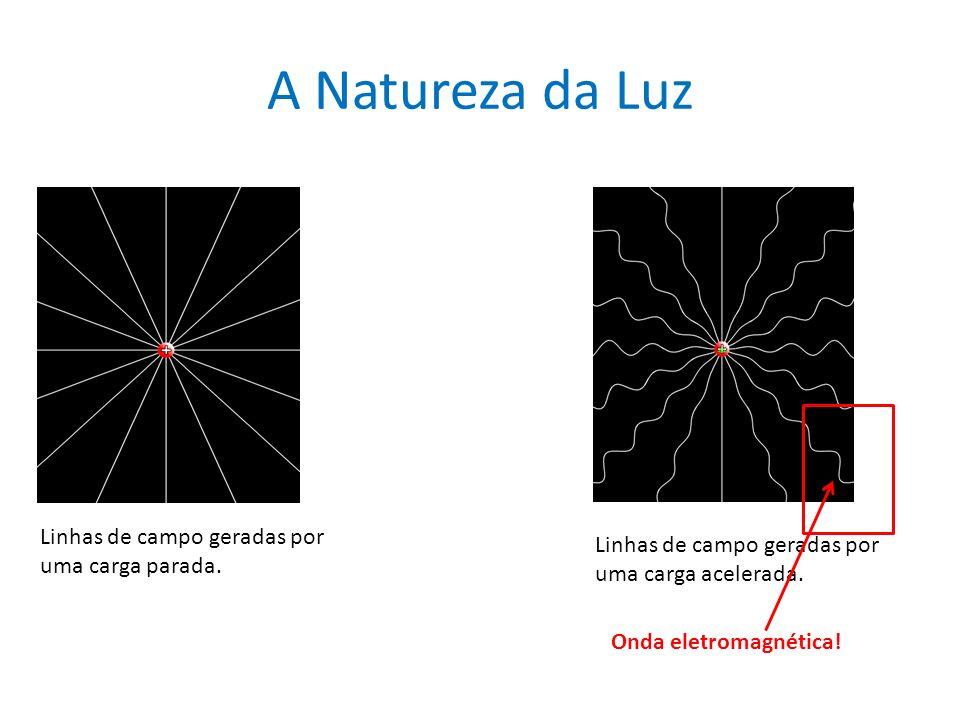 A Natureza da Luz Linhas de campo geradas por uma carga parada. Linhas de campo geradas por uma carga acelerada. Onda eletromagnética!