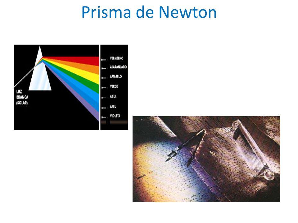 Princípio de Fermat (dedução da lei da reflexão) Exercício 3: Dados os pontos A e B, com alturas a e b e com distância horizontal d, determine quais devem ser as direções do feixe de luz incidente e refletido para que o tempo de viajem da luz seja mínimo.