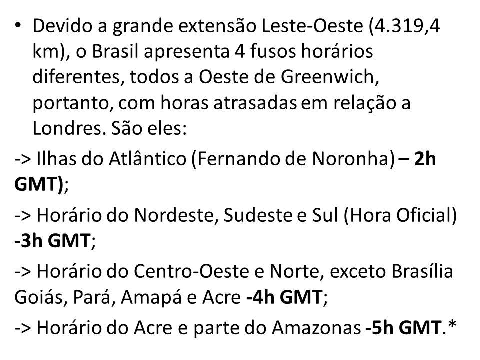 Devido a grande extensão Leste-Oeste (4.319,4 km), o Brasil apresenta 4 fusos horários diferentes, todos a Oeste de Greenwich, portanto, com horas atrasadas em relação a Londres.