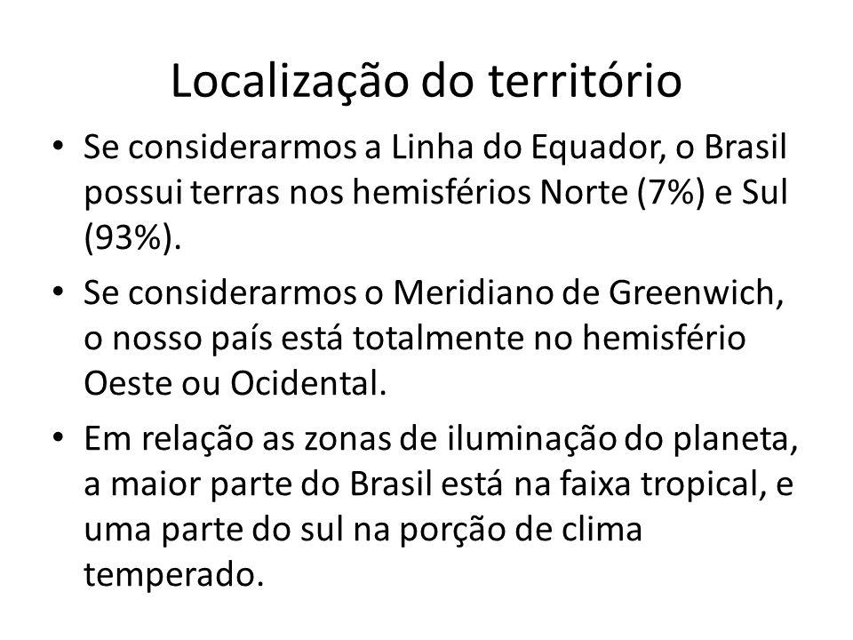 Localização do território Se considerarmos a Linha do Equador, o Brasil possui terras nos hemisférios Norte (7%) e Sul (93%). Se considerarmos o Merid