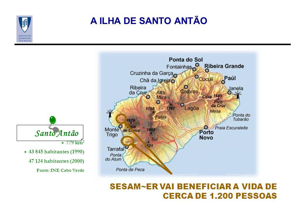 A ILHA DE SANTO ANTÃO Santo Antão 779 km 2 43 845 habitantes (1990) 47 124 habitantes (2000) Fonte: INE Cabo Verde SESAM~ER VAI BENEFICIAR A VIDA DE CERCA DE 1.200 PESSOAS