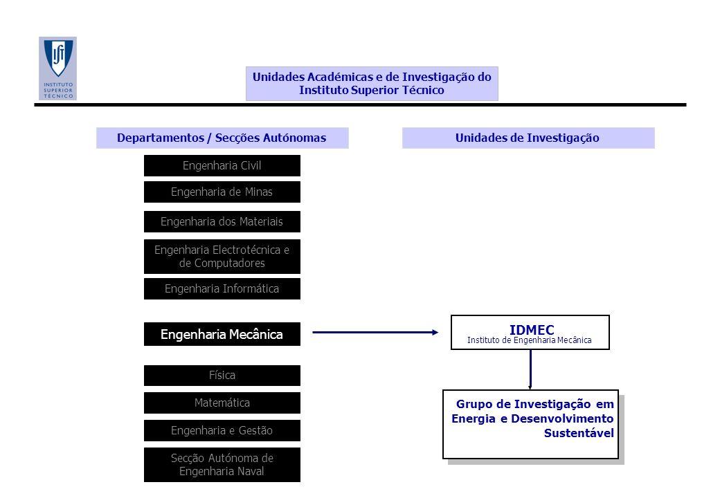 Unidades Académicas e de Investigação do Instituto Superior Técnico Departamentos / Secções AutónomasUnidades de Investigação Engenharia Civil Engenha