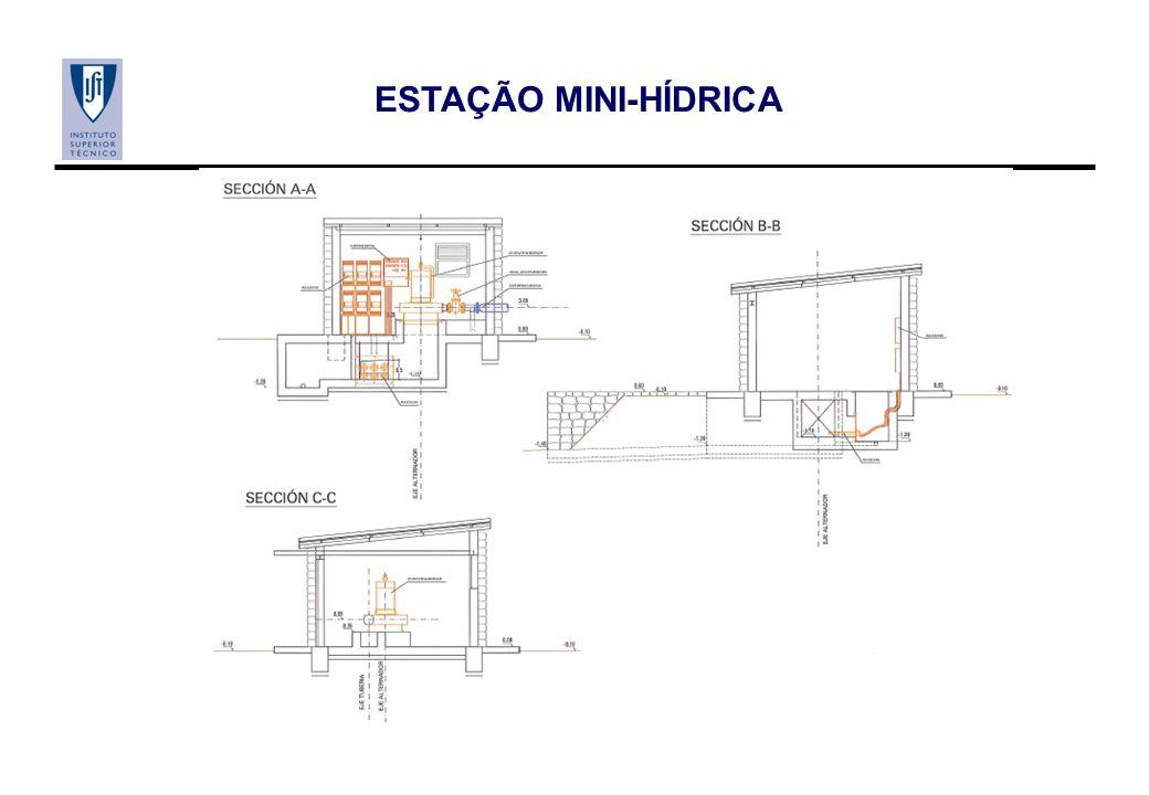 ESTAÇÃO MINI-HÍDRICA