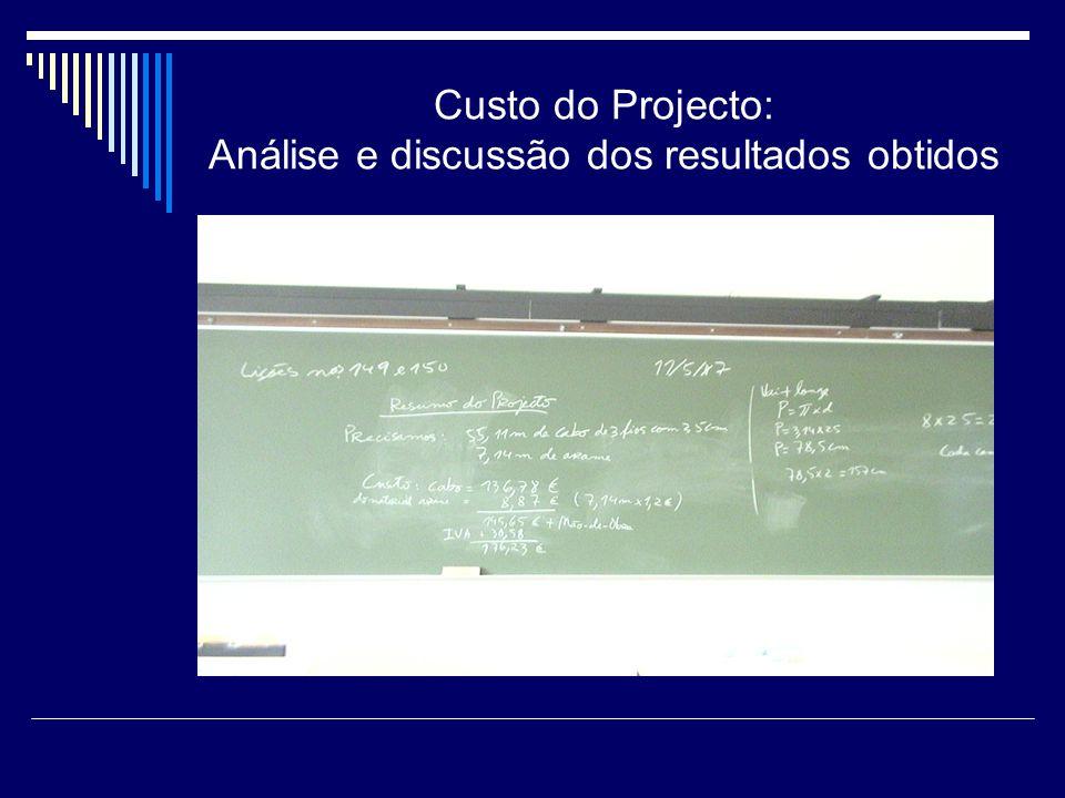 Custo do Projecto: Análise e discussão dos resultados obtidos