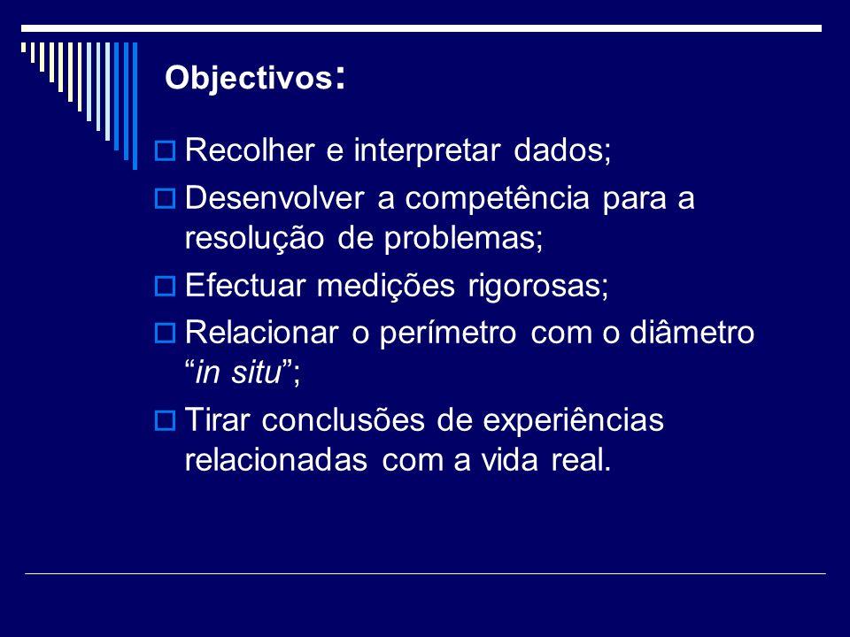 Objectivos : Recolher e interpretar dados; Desenvolver a competência para a resolução de problemas; Efectuar medições rigorosas; Relacionar o perímetr