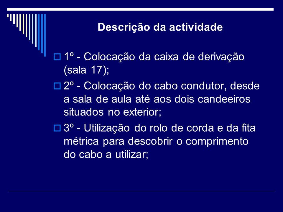 Descrição da actividade 1º - Colocação da caixa de derivação (sala 17); 2º - Colocação do cabo condutor, desde a sala de aula até aos dois candeeiros