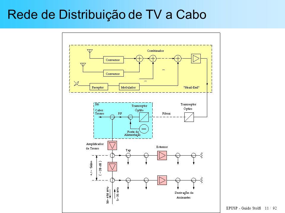 EPUSP - Guido Stolfi 11 / 92 Rede de Distribuição de TV a Cabo