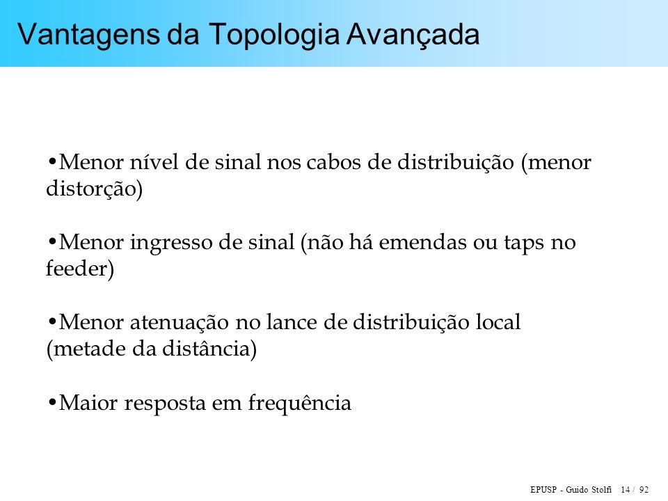 EPUSP - Guido Stolfi 14 / 92 Vantagens da Topologia Avançada Menor nível de sinal nos cabos de distribuição (menor distorção) Menor ingresso de sinal (não há emendas ou taps no feeder) Menor atenuação no lance de distribuição local (metade da distância) Maior resposta em frequência