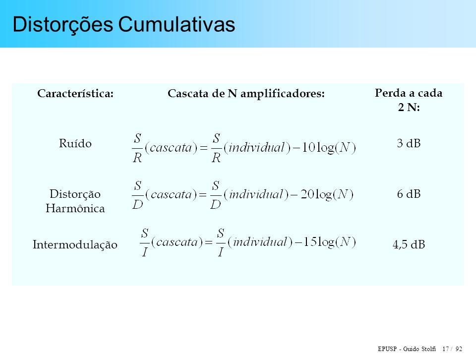 EPUSP - Guido Stolfi 17 / 92 Distorções Cumulativas Característica:Cascata de N amplificadores:Perda a cada 2 N: Ruído3 dB Distorção Harmônica 6 dB Intermodulação4,5 dB