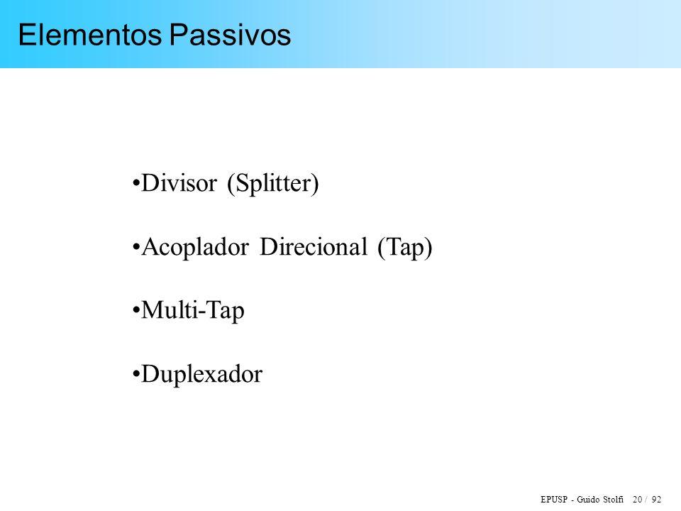 EPUSP - Guido Stolfi 20 / 92 Elementos Passivos Divisor (Splitter) Acoplador Direcional (Tap) Multi-Tap Duplexador