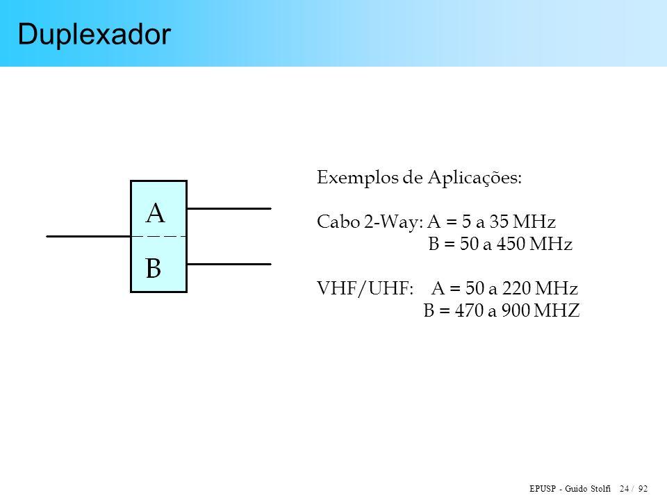 EPUSP - Guido Stolfi 24 / 92 Duplexador Exemplos de Aplicações: Cabo 2-Way: A = 5 a 35 MHz B = 50 a 450 MHz VHF/UHF: A = 50 a 220 MHz B = 470 a 900 MH