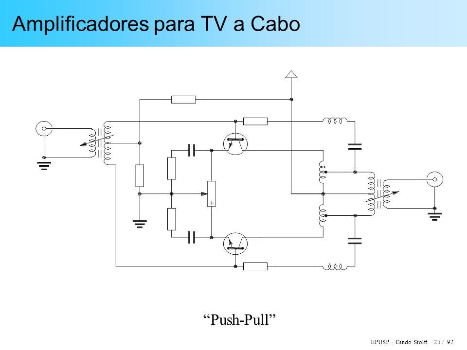 EPUSP - Guido Stolfi 25 / 92 Amplificadores para TV a Cabo Push-Pull